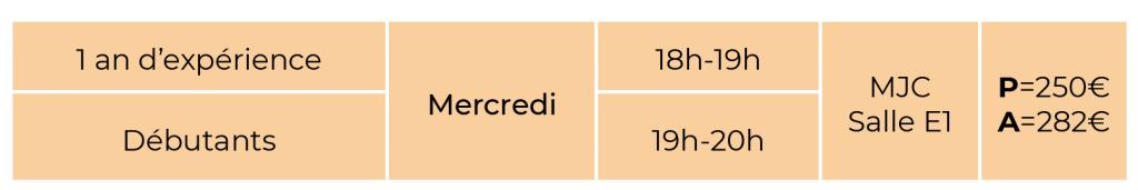 Détails de l'activité italien